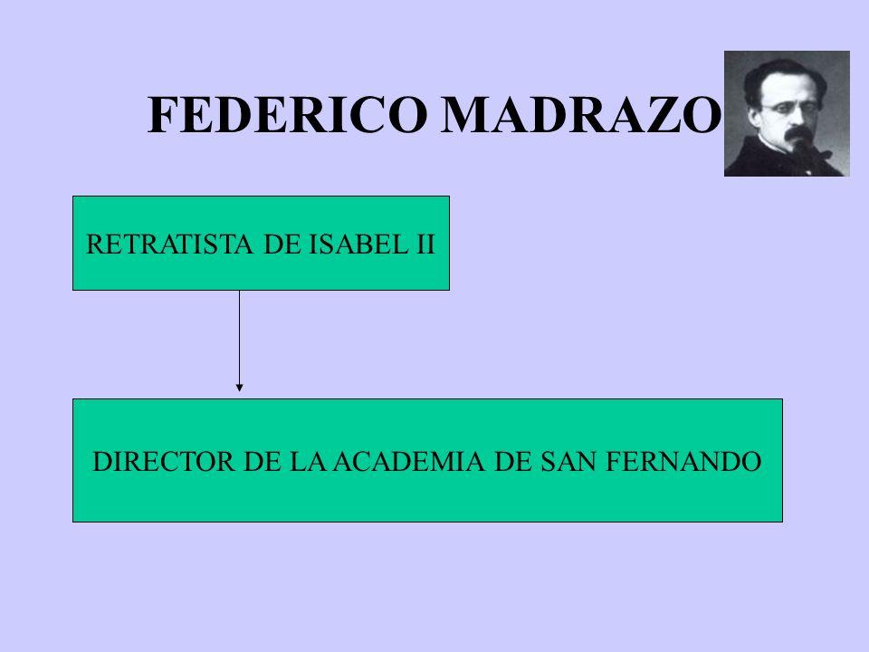 FEDERICO MADRAZO RETRATISTA DE ISABEL II