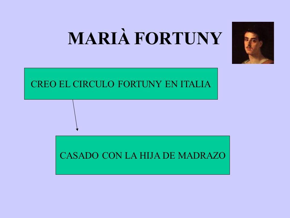 MARIÀ FORTUNY CREO EL CIRCULO FORTUNY EN ITALIA