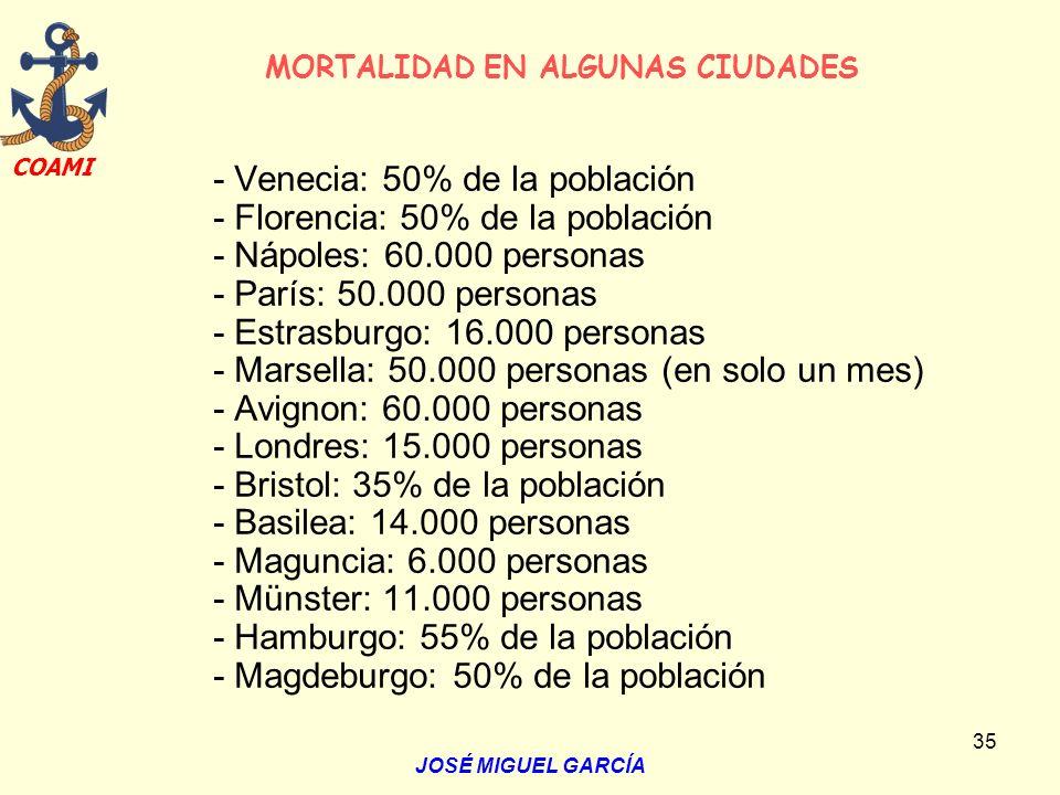 MORTALIDAD EN ALGUNAS CIUDADES