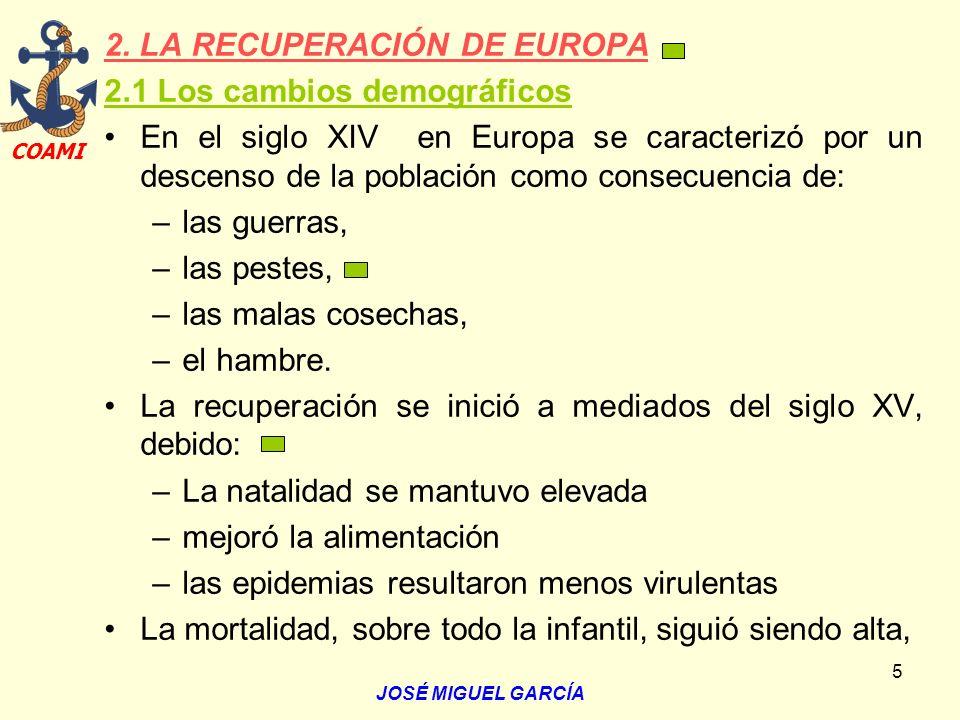 2. LA RECUPERACIÓN DE EUROPA 2.1 Los cambios demográficos