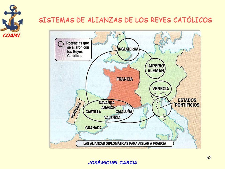 SISTEMAS DE ALIANZAS DE LOS REYES CATÓLICOS