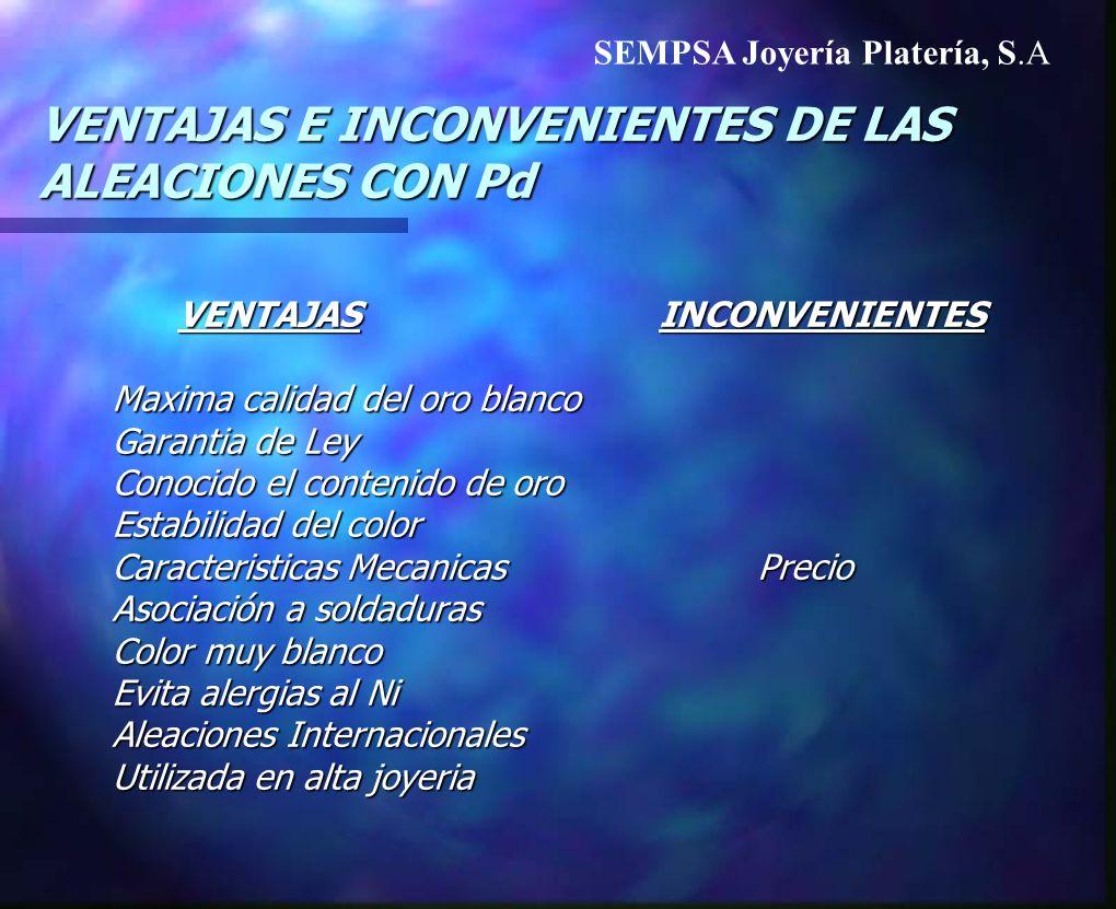 VENTAJAS E INCONVENIENTES DE LAS ALEACIONES CON Pd