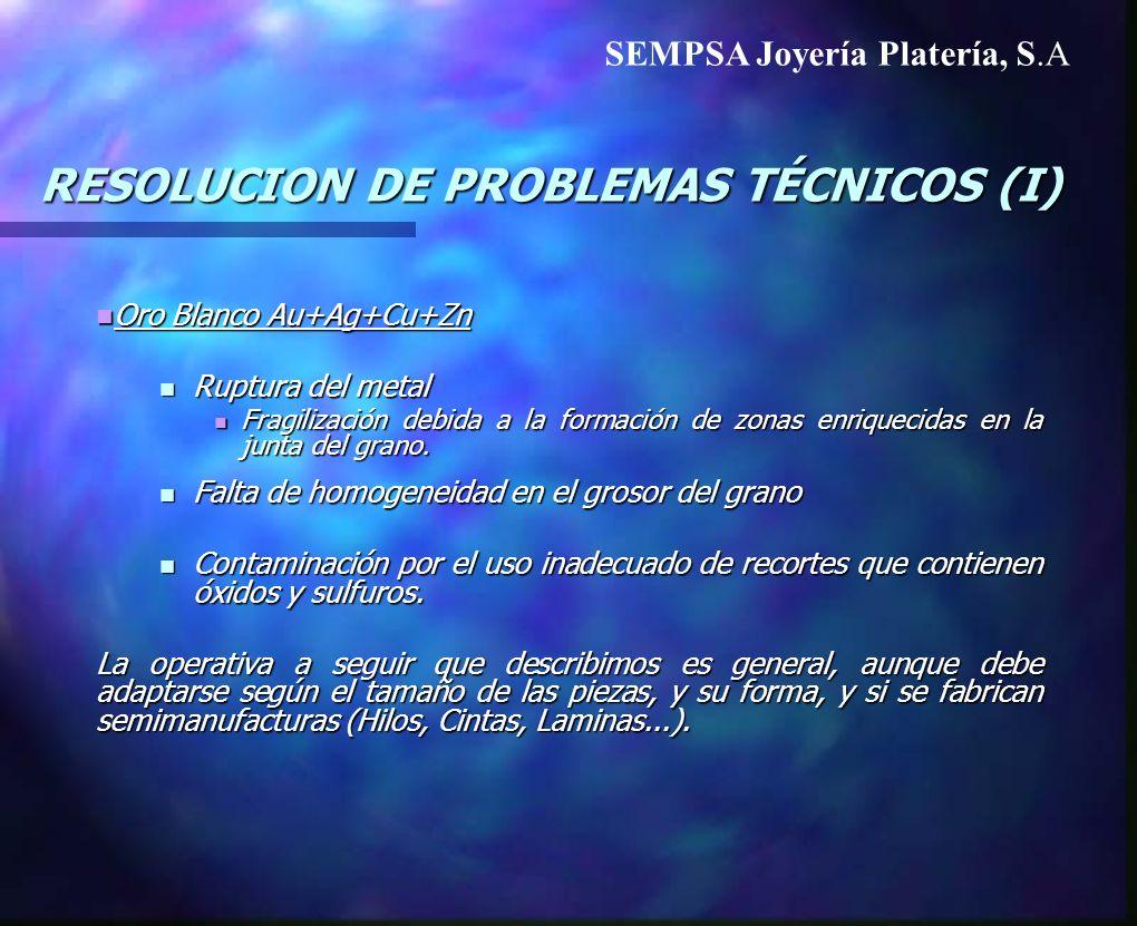 RESOLUCION DE PROBLEMAS TÉCNICOS (I)