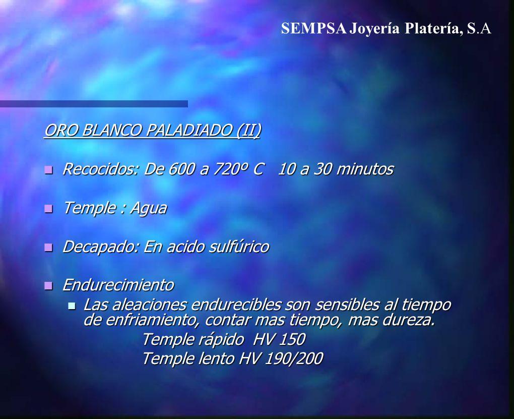SEMPSA Joyería Platería, S.A
