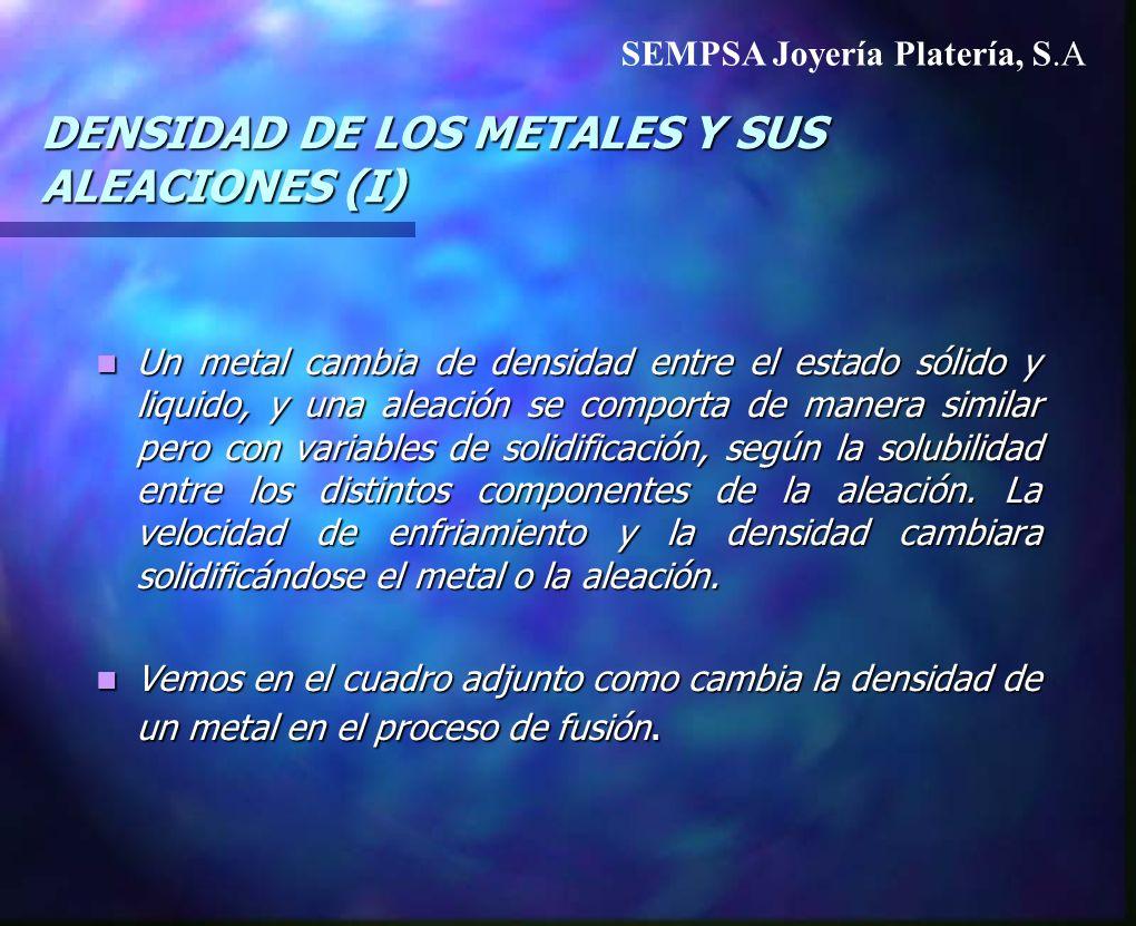 DENSIDAD DE LOS METALES Y SUS ALEACIONES (I)