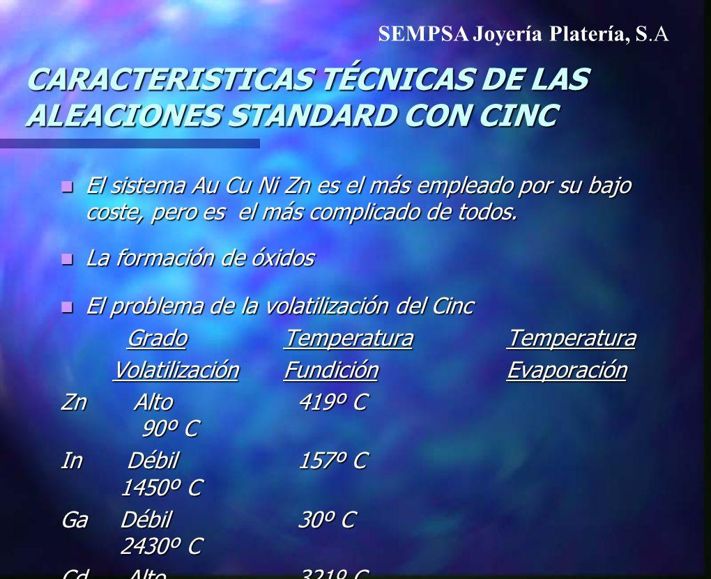 CARACTERISTICAS TÉCNICAS DE LAS ALEACIONES STANDARD CON CINC