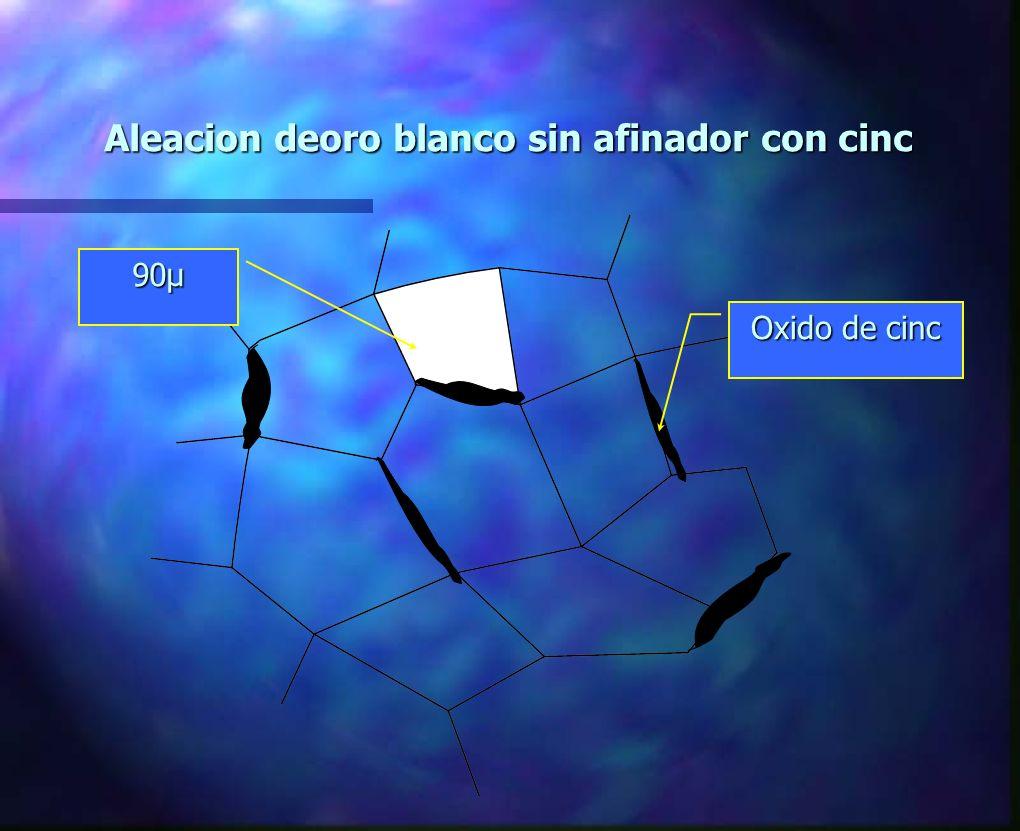 Aleacion deoro blanco sin afinador con cinc