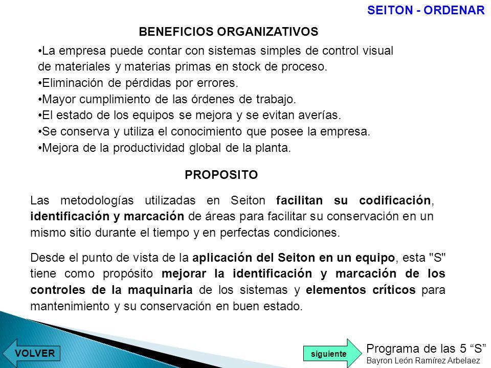 BENEFICIOS ORGANIZATIVOS