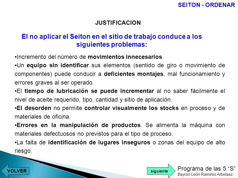 SEITON - ORDENAR JUSTIFICACION. El no aplicar el Seiton en el sitio de trabajo conduce a los siguientes problemas: