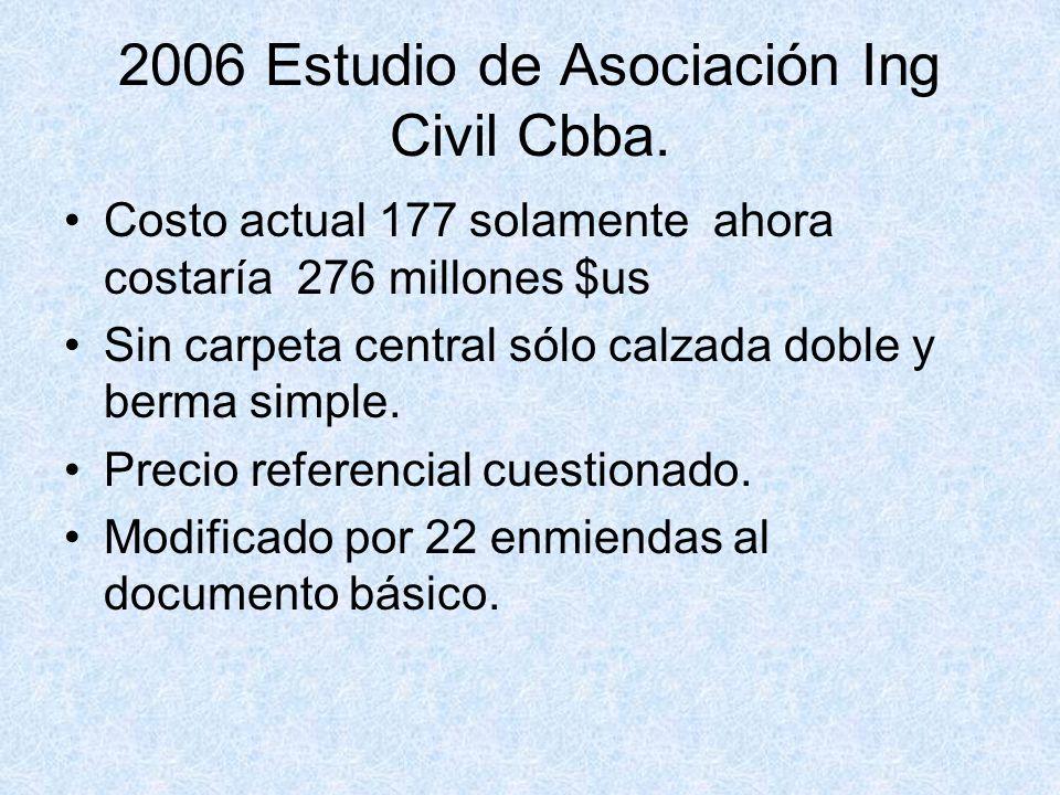 2006 Estudio de Asociación Ing Civil Cbba.