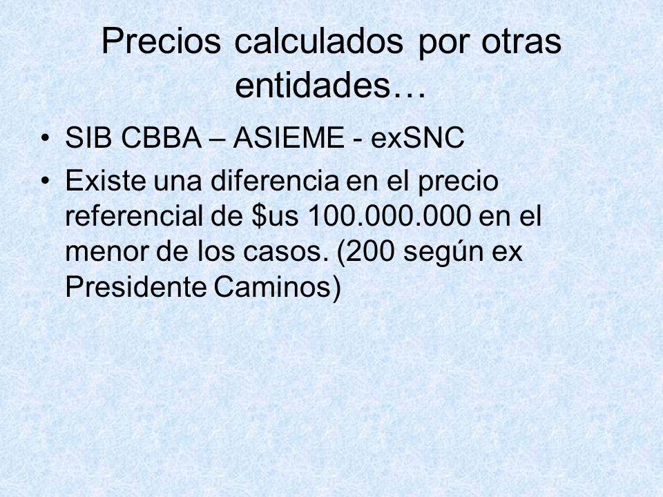 Precios calculados por otras entidades…