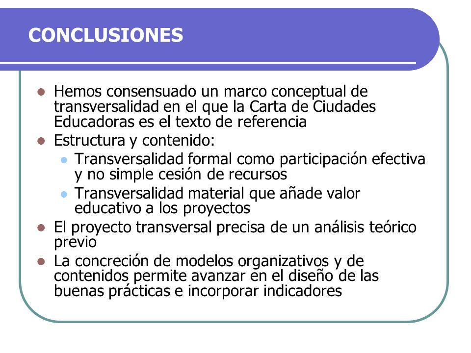 CONCLUSIONES Hemos consensuado un marco conceptual de transversalidad en el que la Carta de Ciudades Educadoras es el texto de referencia.
