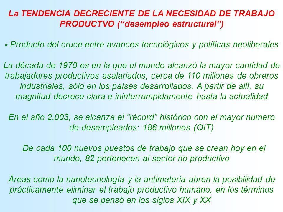 La TENDENCIA DECRECIENTE DE LA NECESIDAD DE TRABAJO PRODUCTVO ( desempleo estructural )