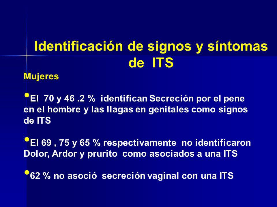 Identificación de signos y síntomas de ITS