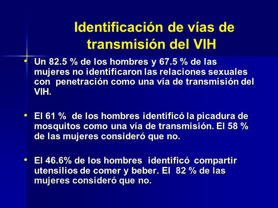 Identificación de vías de transmisión del VIH