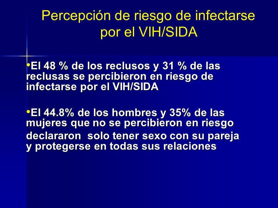 Percepción de riesgo de infectarse por el VIH/SIDA