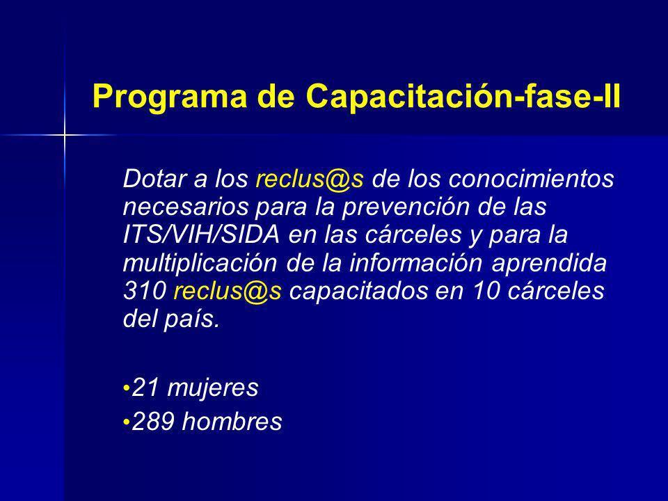 Programa de Capacitación-fase-II