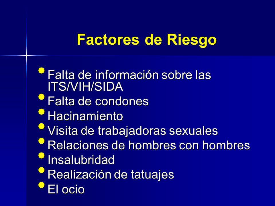 Factores de Riesgo Falta de información sobre las ITS/VIH/SIDA