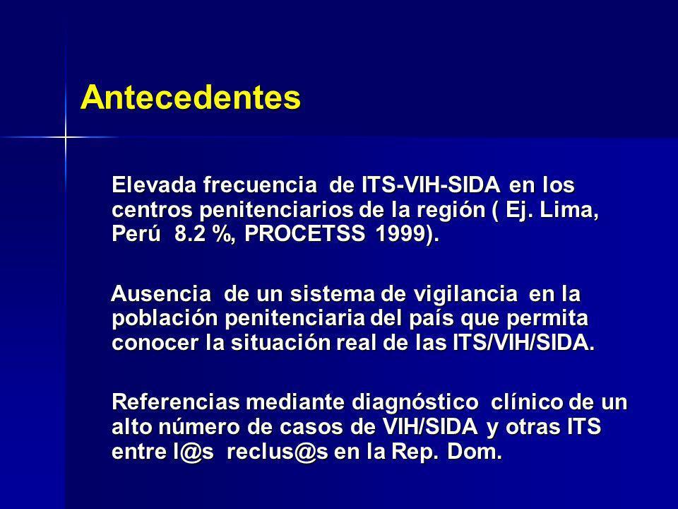 Antecedentes Elevada frecuencia de ITS-VIH-SIDA en los centros penitenciarios de la región ( Ej. Lima, Perú 8.2 %, PROCETSS 1999).