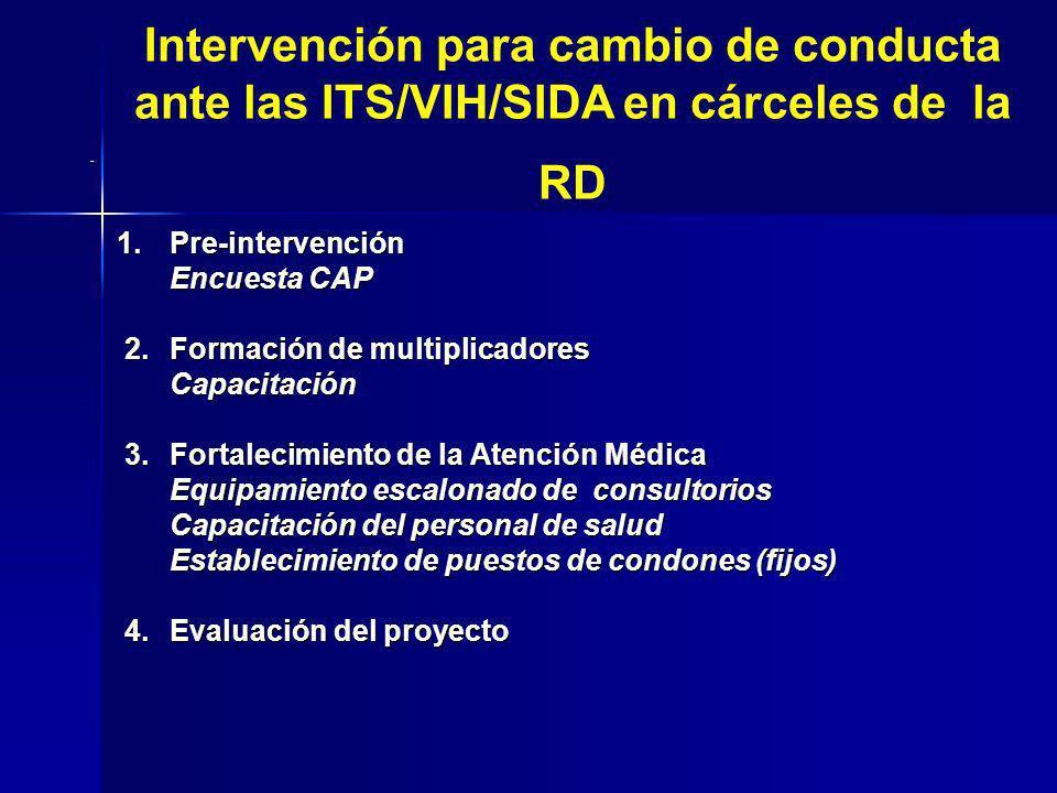 Intervención para cambio de conducta ante las ITS/VIH/SIDA en cárceles de la RD