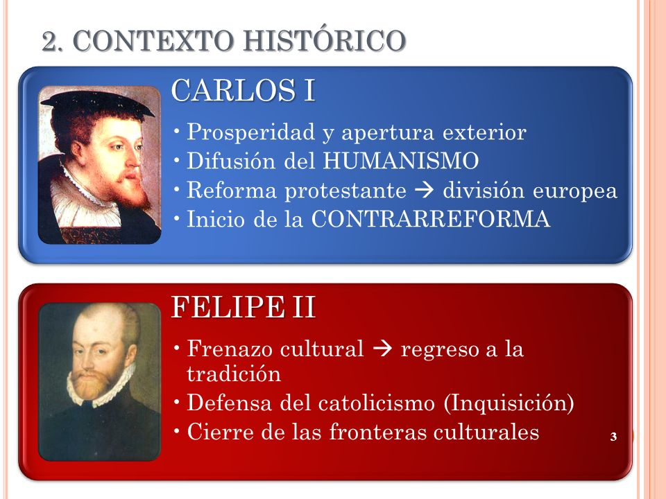 CARLOS I FELIPE II 2. CONTEXTO HISTÓRICO
