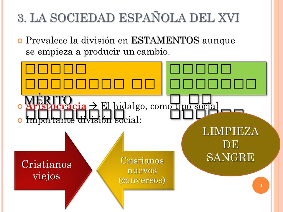 3. LA SOCIEDAD ESPAÑOLA DEL XVI