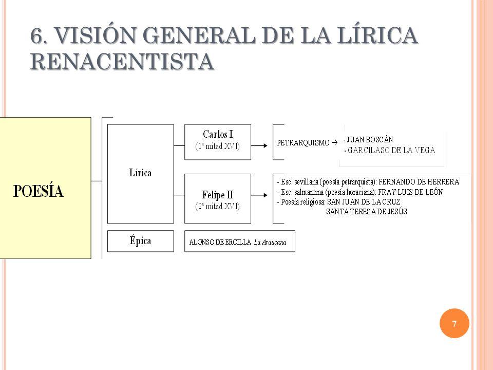 6. VISIÓN GENERAL DE LA LÍRICA RENACENTISTA