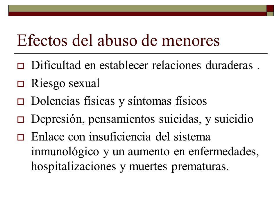 Efectos del abuso de menores