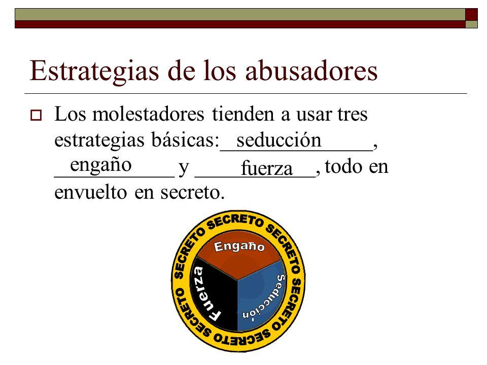Estrategias de los abusadores