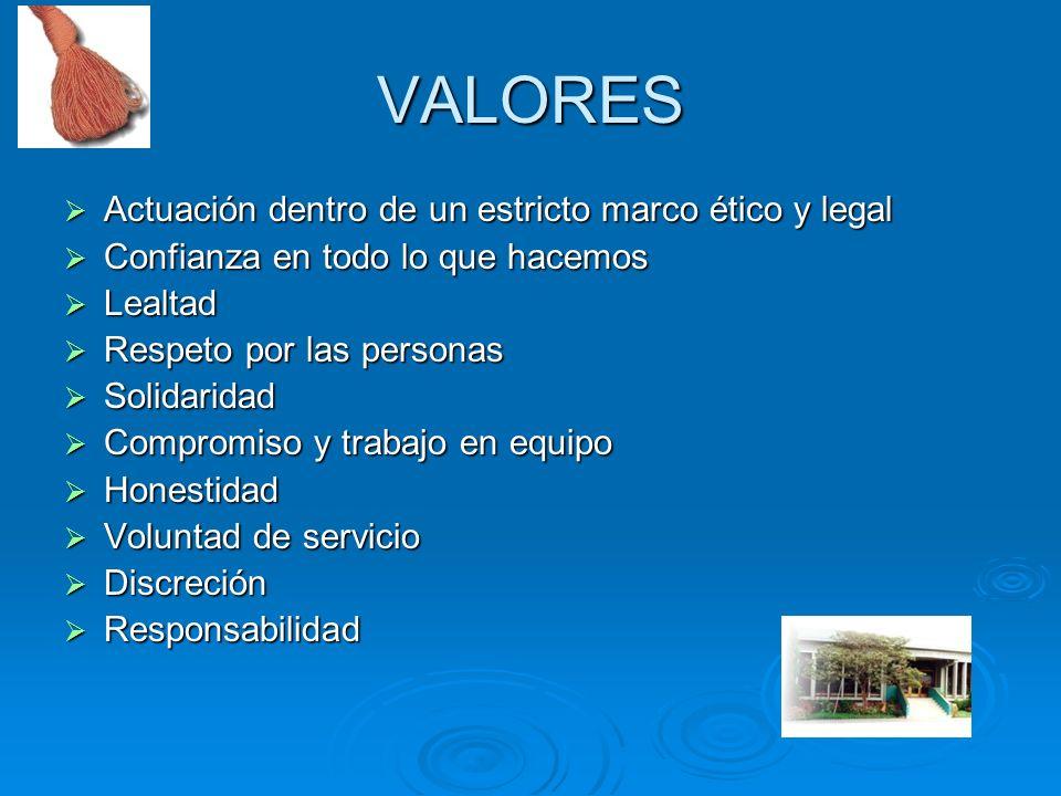 VALORES Actuación dentro de un estricto marco ético y legal