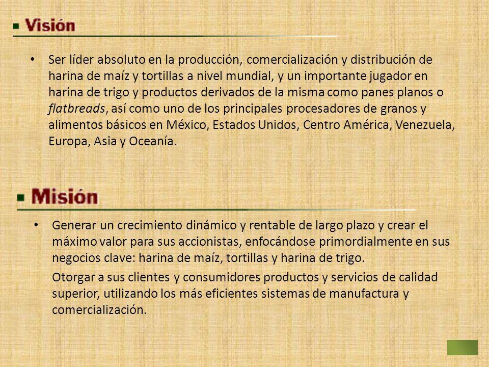 Ser líder absoluto en la producción, comercialización y distribución de harina de maíz y tortillas a nivel mundial, y un importante jugador en harina de trigo y productos derivados de la misma como panes planos o flatbreads, así como uno de los principales procesadores de granos y alimentos básicos en México, Estados Unidos, Centro América, Venezuela, Europa, Asia y Oceanía.