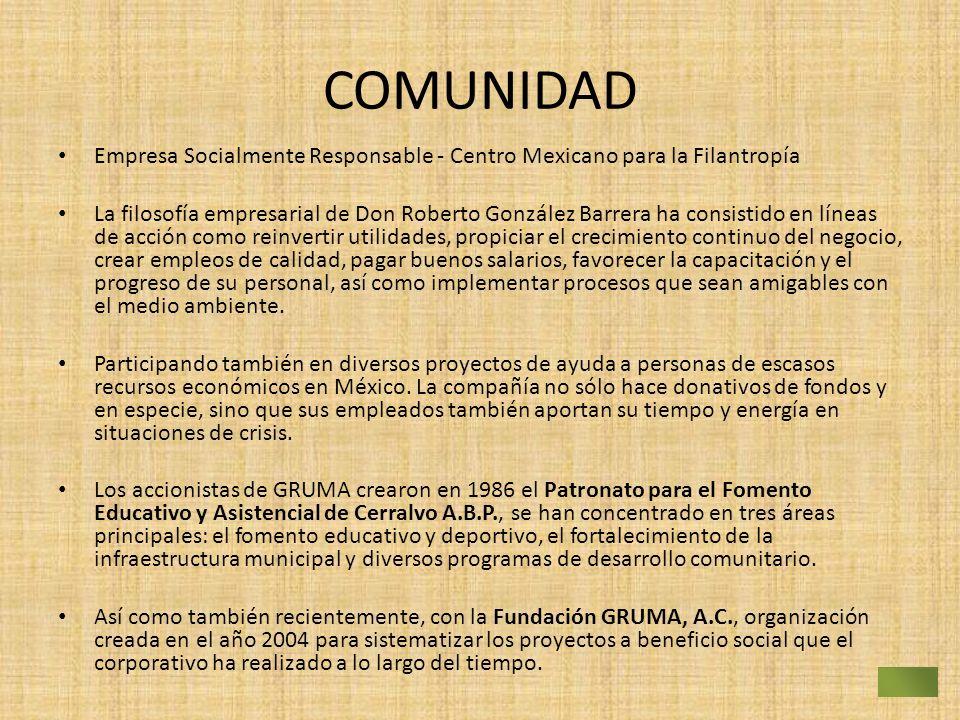 COMUNIDADEmpresa Socialmente Responsable - Centro Mexicano para la Filantropía.