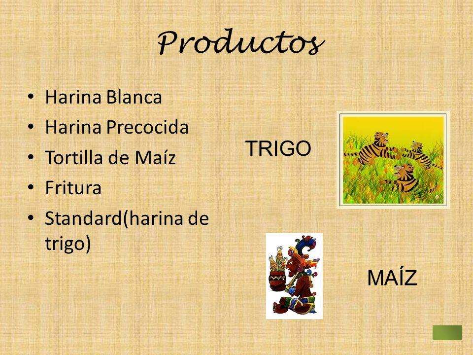 Productos Harina Blanca Harina Precocida Tortilla de Maíz Fritura