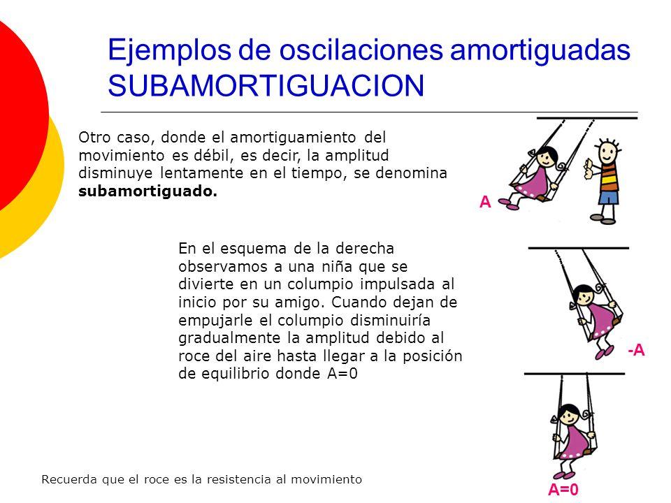 Ejemplos de oscilaciones amortiguadas SUBAMORTIGUACION