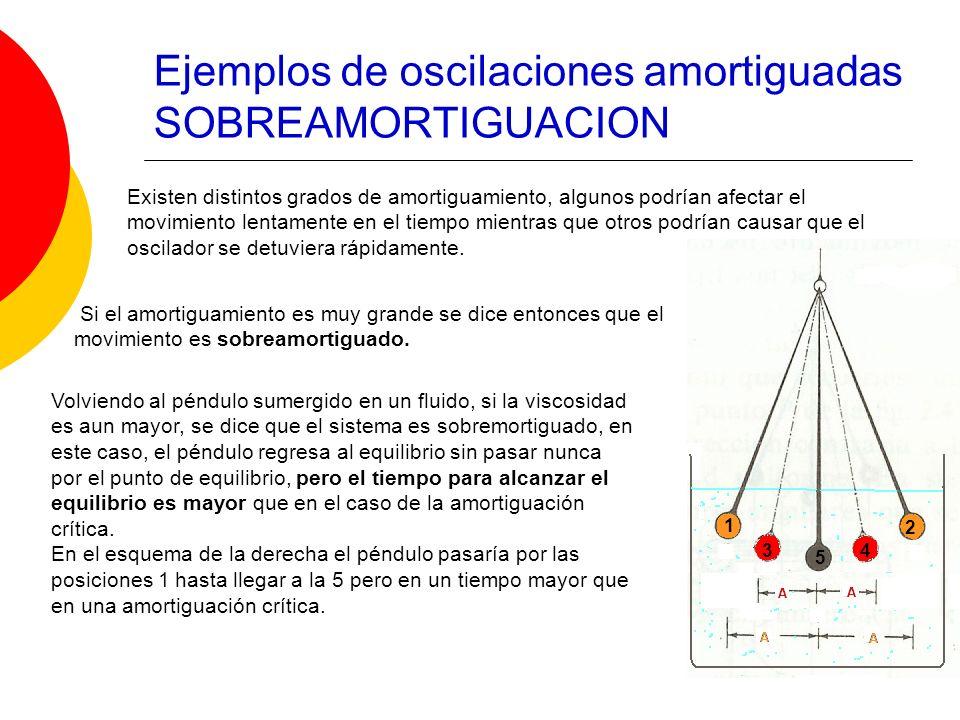 Ejemplos de oscilaciones amortiguadas SOBREAMORTIGUACION
