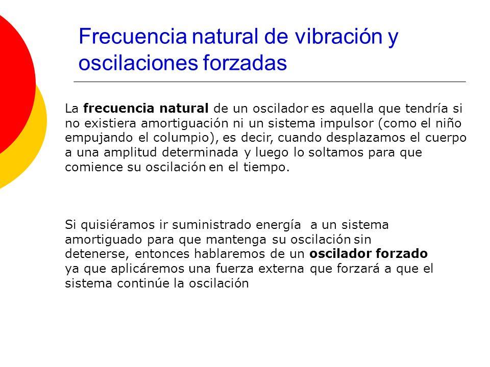 Frecuencia natural de vibración y oscilaciones forzadas