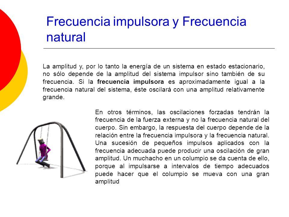 Frecuencia impulsora y Frecuencia natural