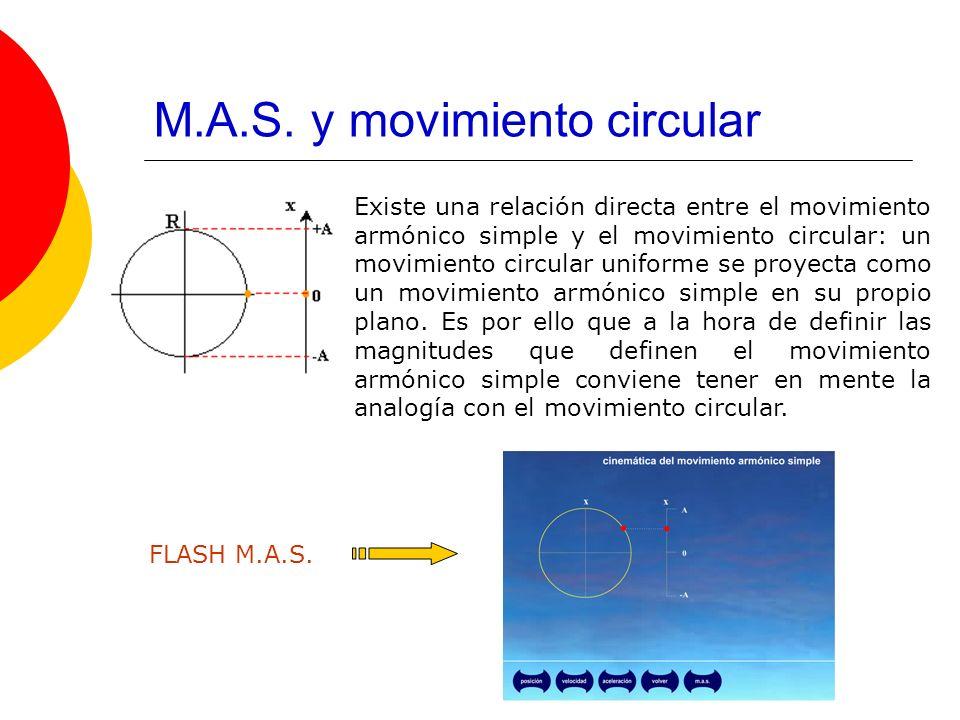 M.A.S. y movimiento circular