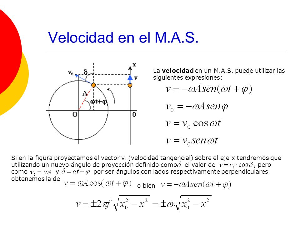 Si en la figura proyectamos el vector vt (velocidad tangencial) sobre el eje x tendremos que utilizando un nuevo ángulo de proyección definido como el valor de , pero como y por ser ángulos con lados respectivamente perpendiculares obtenemos la de