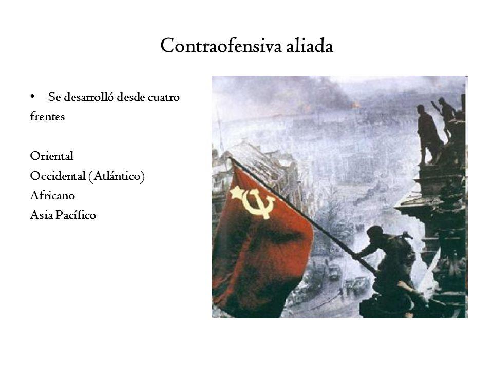 Contraofensiva aliada