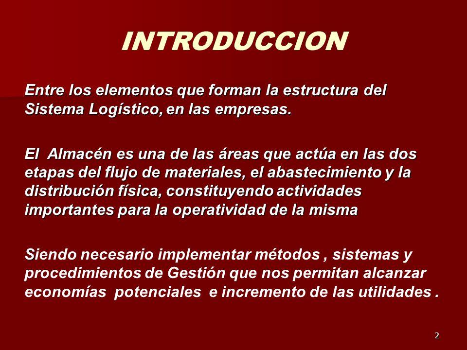 INTRODUCCION Entre los elementos que forman la estructura del Sistema Logístico, en las empresas.