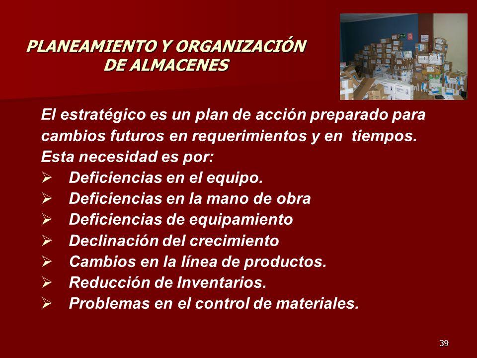 PLANEAMIENTO Y ORGANIZACIÓN DE ALMACENES