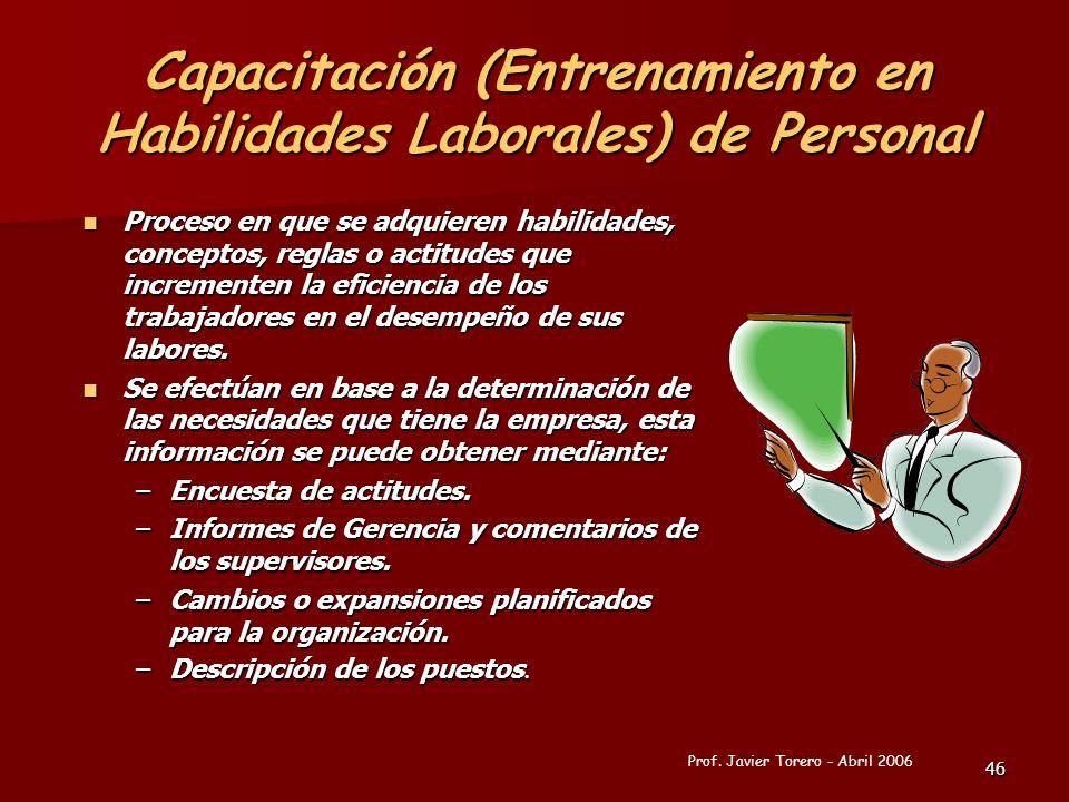 Capacitación (Entrenamiento en Habilidades Laborales) de Personal