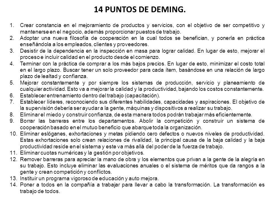 14 PUNTOS DE DEMING.