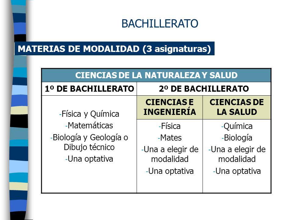 CIENCIAS DE LA NATURALEZA Y SALUD
