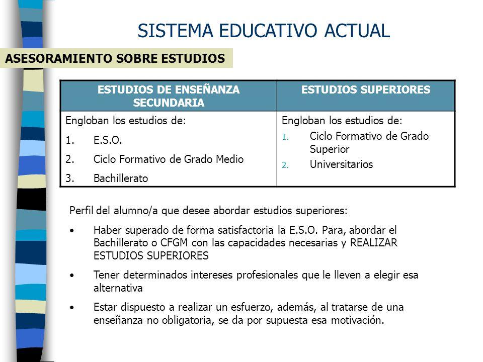 ESTUDIOS DE ENSEÑANZA SECUNDARIA