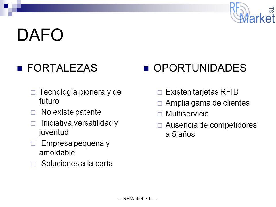 DAFO FORTALEZAS OPORTUNIDADES Tecnología pionera y de futuro