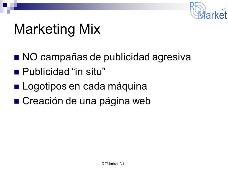 Marketing Mix NO campañas de publicidad agresiva Publicidad in situ