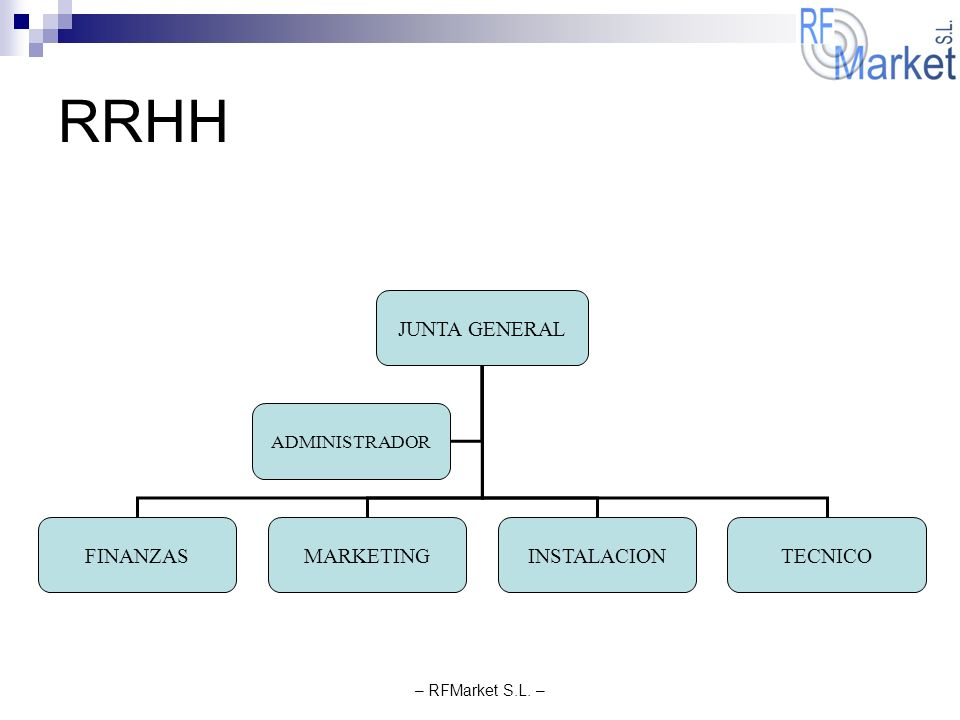 RRHH JUNTA GENERAL FINANZAS MARKETING INSTALACION TECNICO