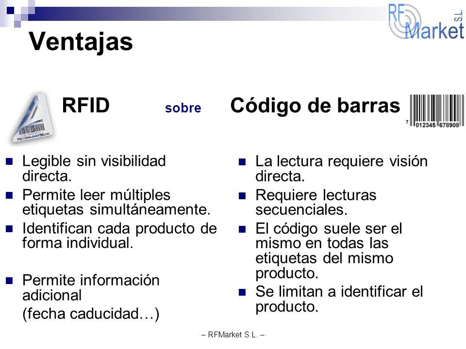 Ventajas RFID sobre Código de barras Legible sin visibilidad directa.